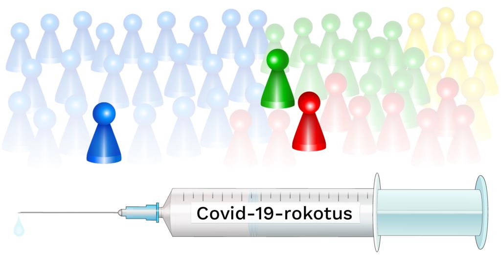 Covid-19-rokotus